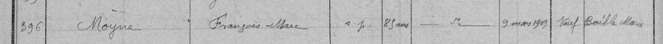 Table succ et absences Mormoiron 1895-1912 François Marc
